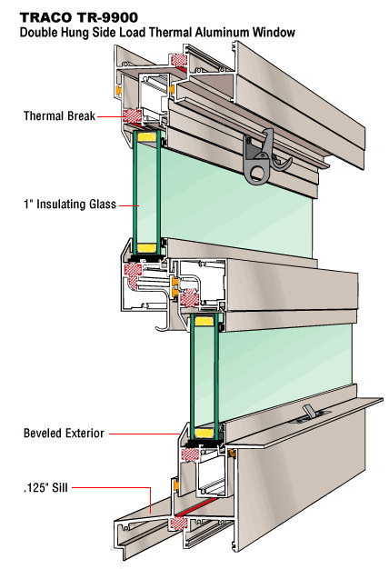 architectural thermal double hung side loaded aluminum