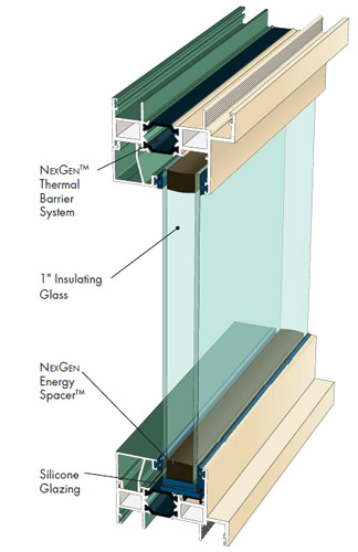 Glass Door System Mullion Detail : Thermal break blast mitigation fixed architectural
