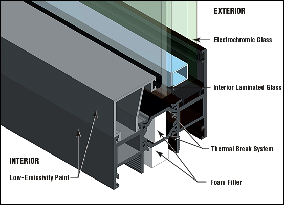 Glazing Framing Systems : Glazing systems archives novum structures